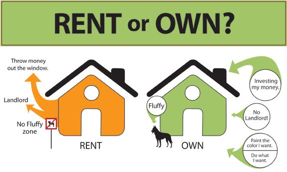 rent-or-own.png